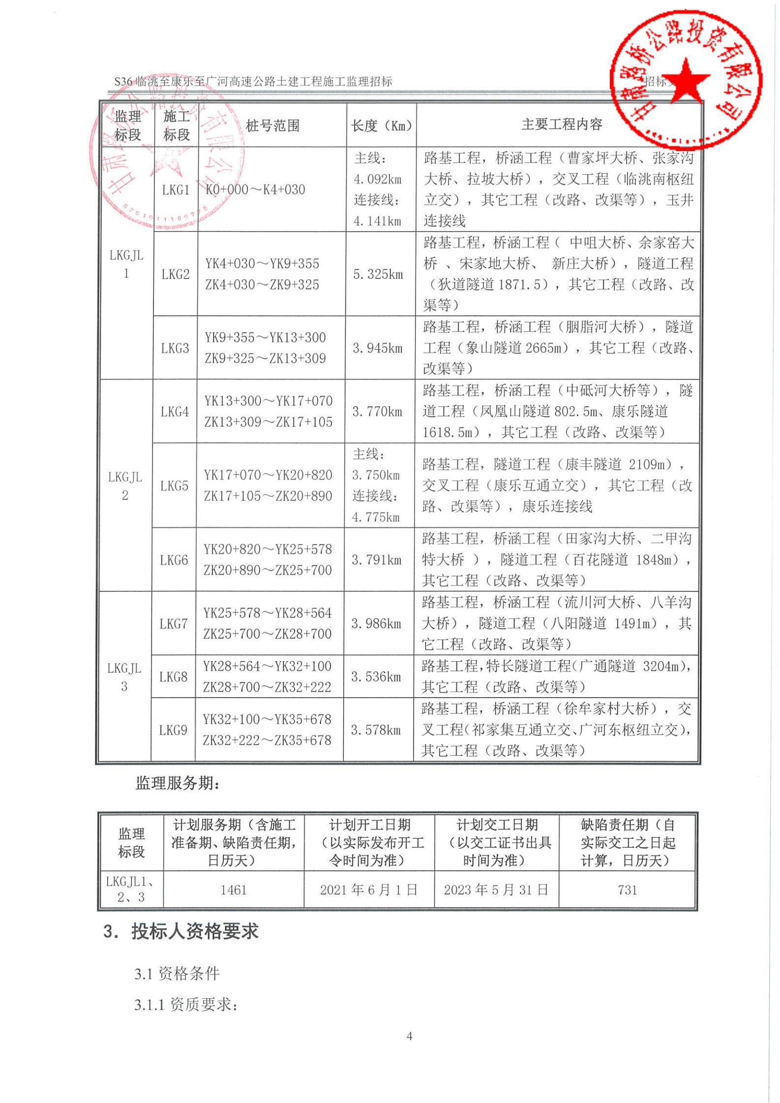S36临洮至康乐至广河vwin361土建工程施工监理招标公告 签章_01.jpg